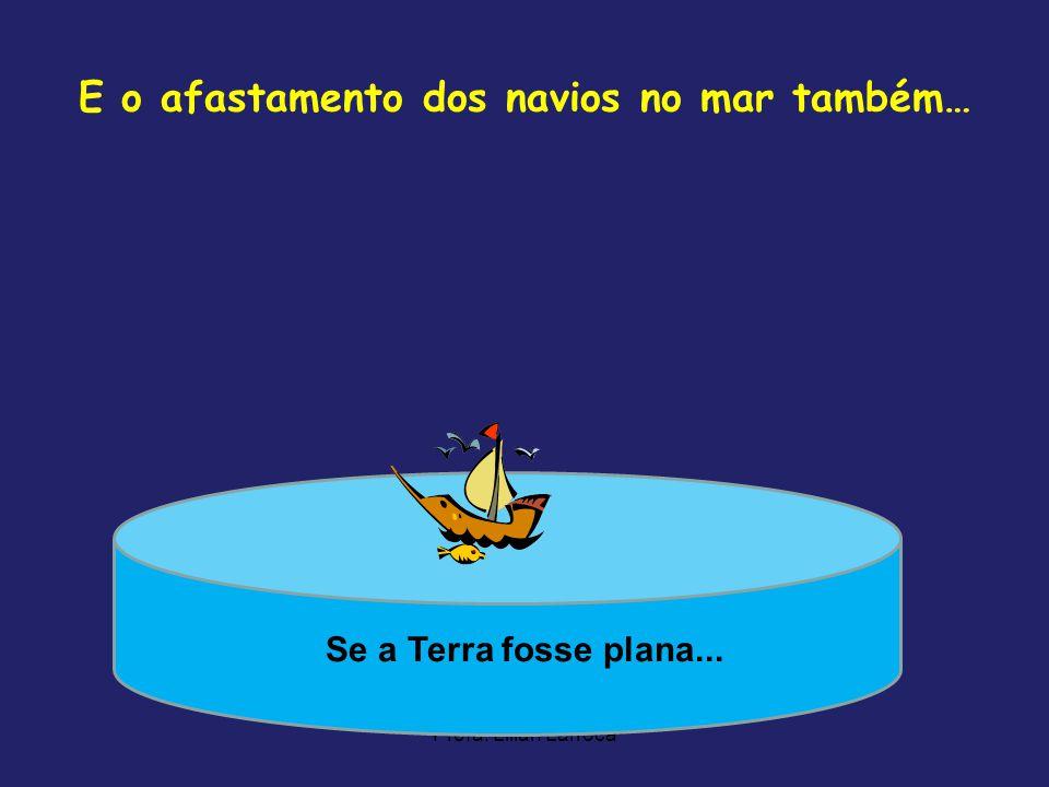 E o afastamento dos navios no mar também… Profa. Lilian Larroca Se a Terra fosse plana...