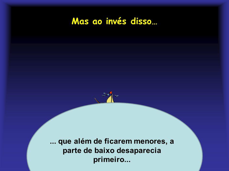 Mas ao invés disso… Profa. Lilian Larroca... que além de ficarem menores, a parte de baixo desaparecia primeiro...