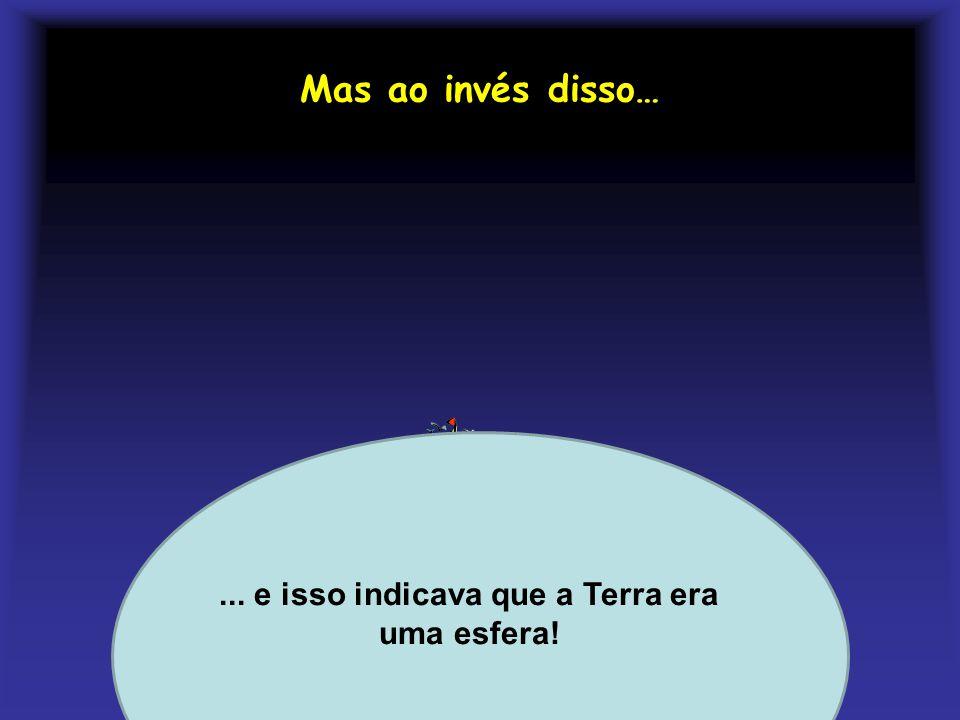 Mas ao invés disso… Profa. Lilian Larroca... e isso indicava que a Terra era uma esfera!