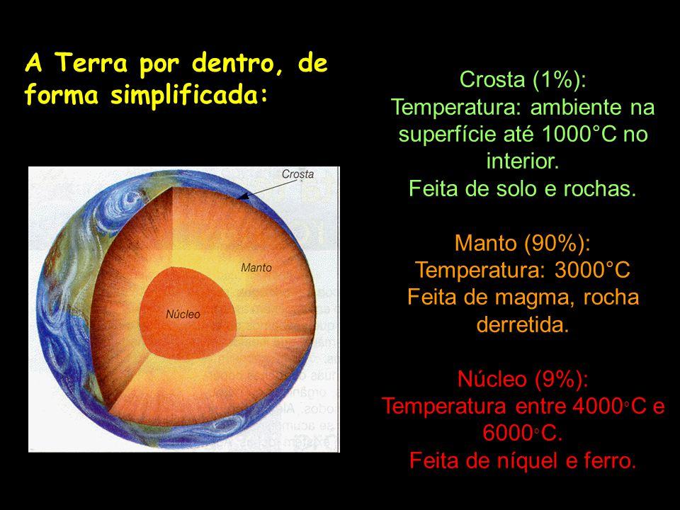A Terra por dentro, de forma simplificada: Crosta (1%): Temperatura: ambiente na superfície até 1000°C no interior. Feita de solo e rochas. Manto (90%