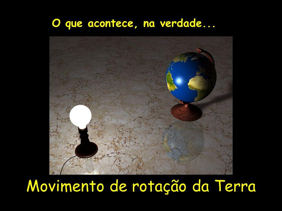 O que acontece, na verdade... Movimento de rotação da Terra Profa. Lilian Larroca