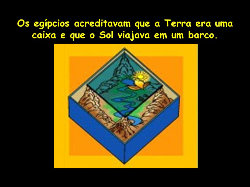 Os egípcios acreditavam que a Terra era uma caixa e que o Sol viajava em um barco. Profa. Lilian Larroca