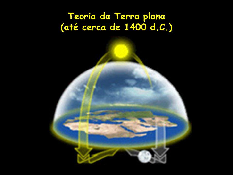 Teoria da Terra plana (até cerca de 1400 d.C.) Profa. Lilian Larroca