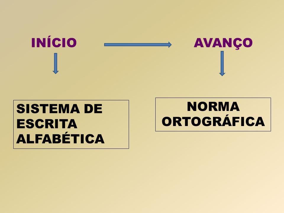 INÍCIO AVANÇO SISTEMA DE ESCRITA ALFABÉTICA NORMA ORTOGRÁFICA