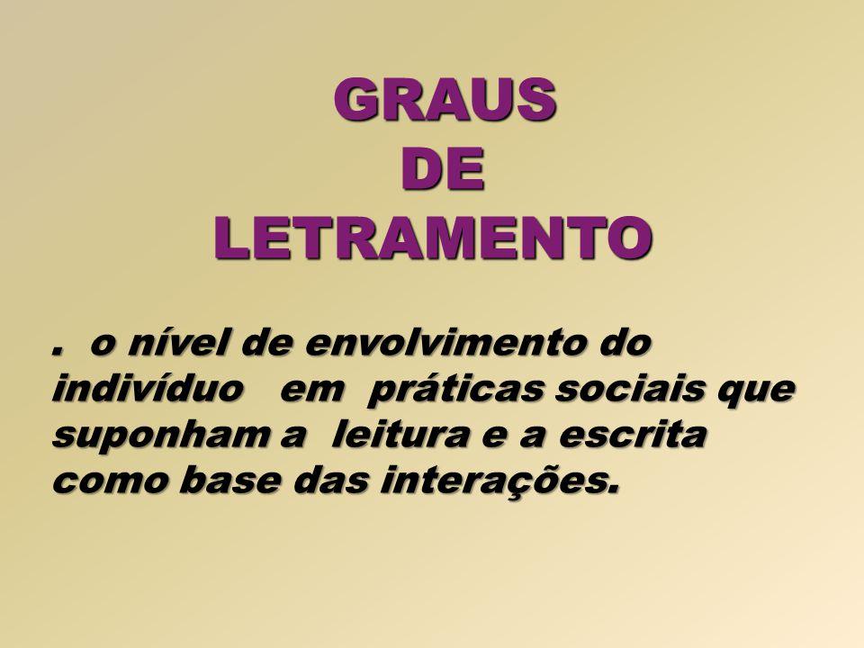 GRAUS GRAUS DE DELETRAMENTO. o nível de envolvimento do indivíduo em práticas sociais que suponham a leitura e a escrita como base das interações.