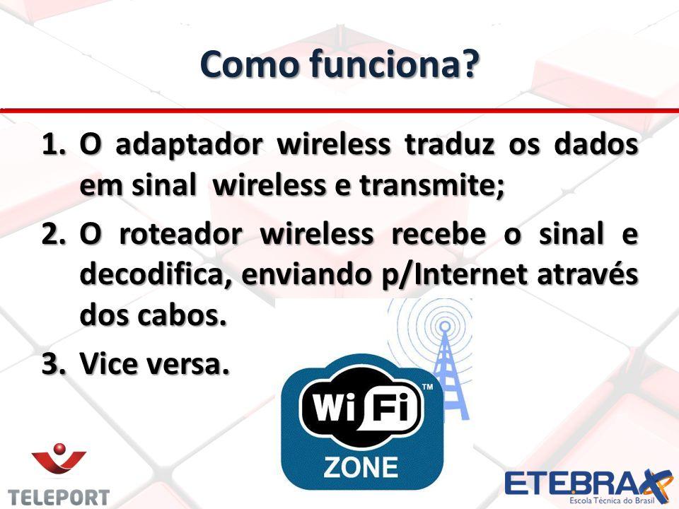 Como funciona? 1.O adaptador wireless traduz os dados em sinal wireless e transmite; 2.O roteador wireless recebe o sinal e decodifica, enviando p/Int
