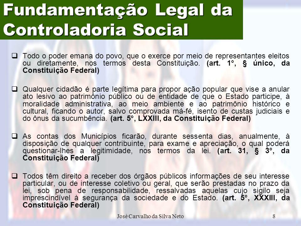 Prof. Carvalho Neto INSTRUMENTOS DA CONTROLADORIA EXECUÇÃO