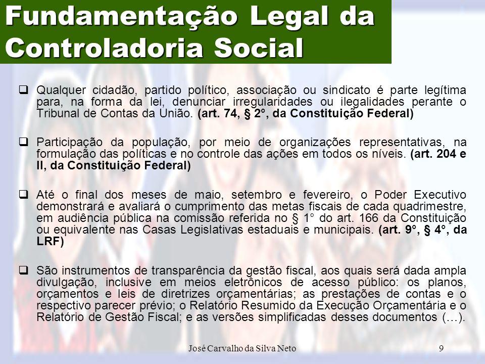 Prof. Carvalho Neto Processo de Gestão Sistema de Informações INSTRUMENTOS DA CONTROLADORIA