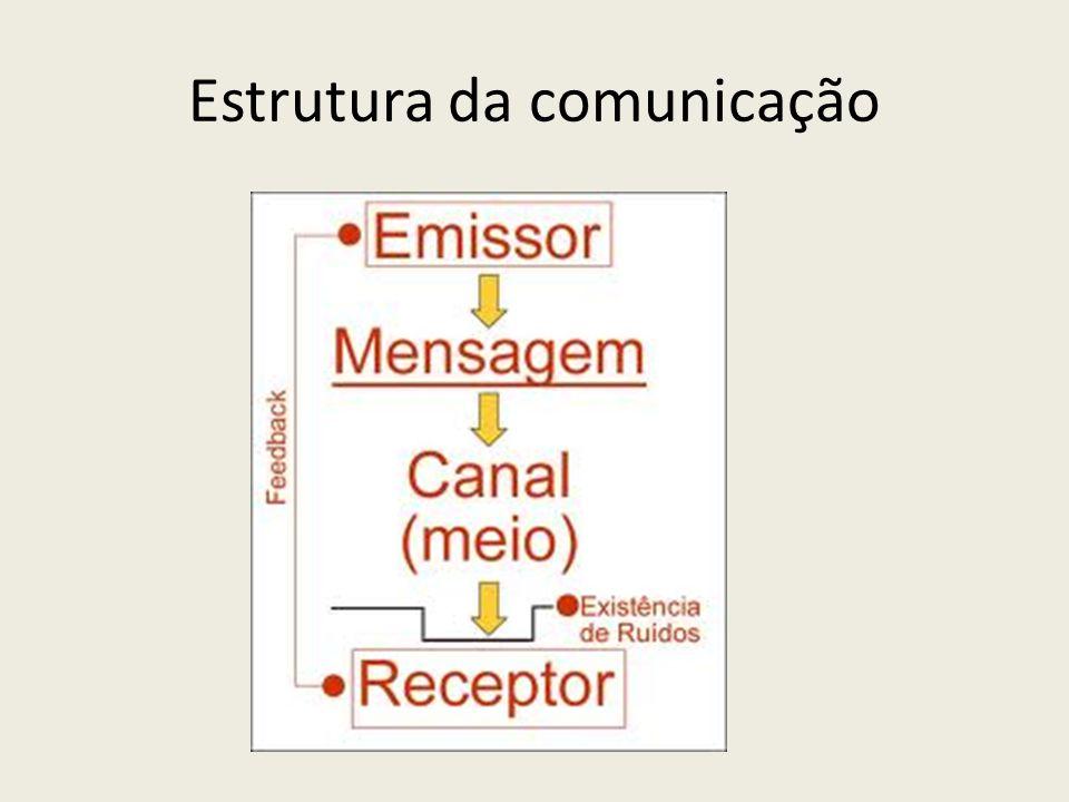 Estrutura da comunicação