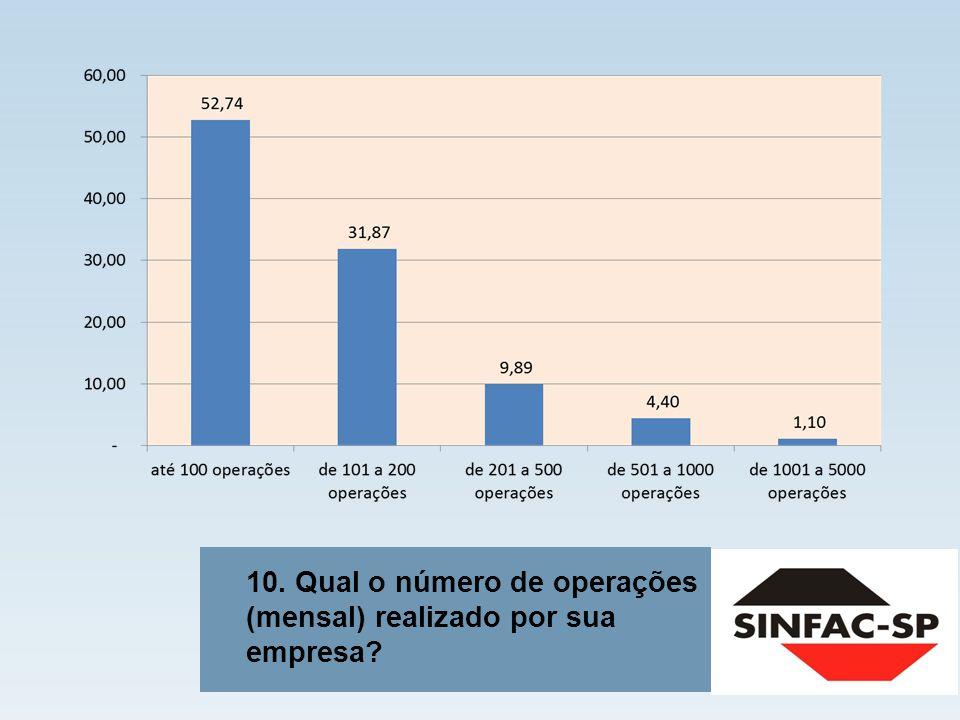 10. Qual o número de operações (mensal) realizado por sua empresa
