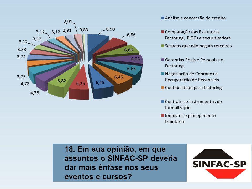 18. Em sua opinião, em que assuntos o SINFAC-SP deveria dar mais ênfase nos seus eventos e cursos