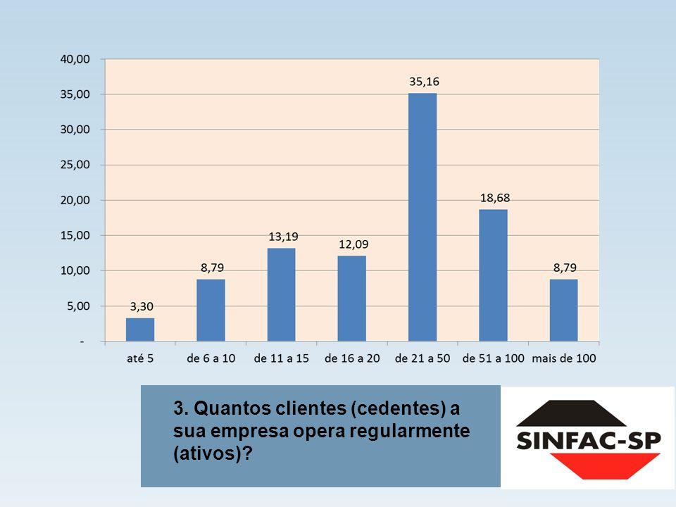3. Quantos clientes (cedentes) a sua empresa opera regularmente (ativos)