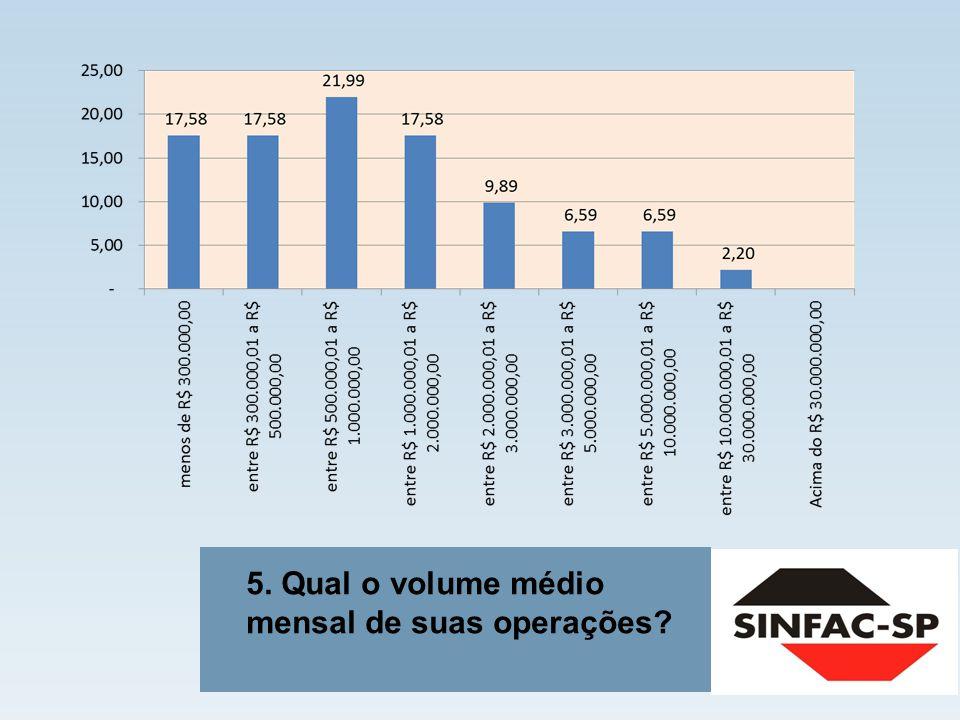 5. Qual o volume médio mensal de suas operações