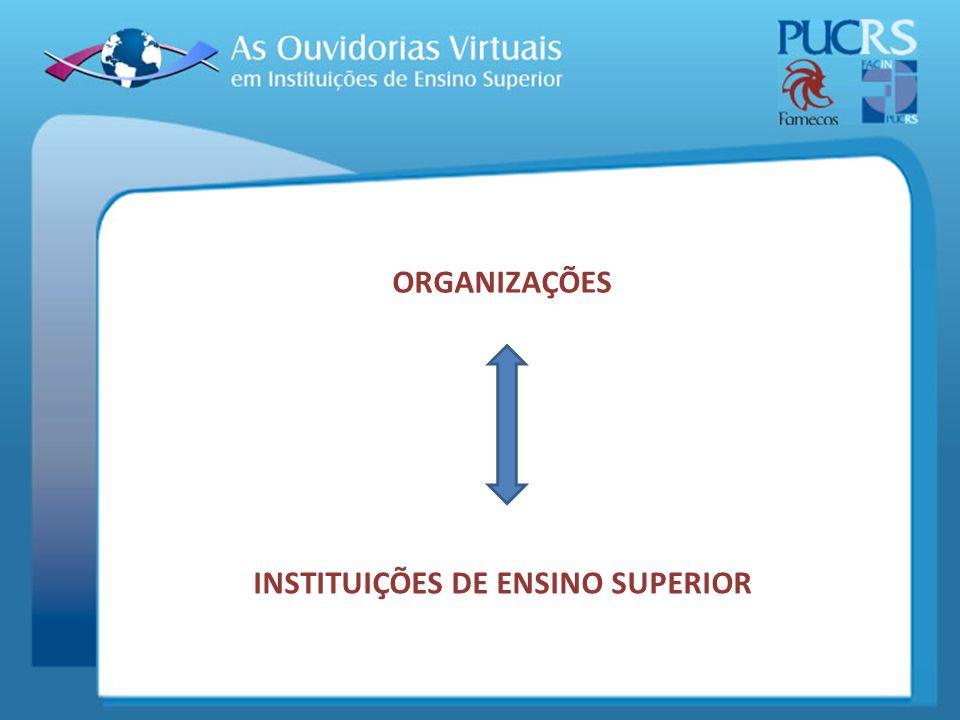 ORGANIZAÇÕES INSTITUIÇÕES DE ENSINO SUPERIOR