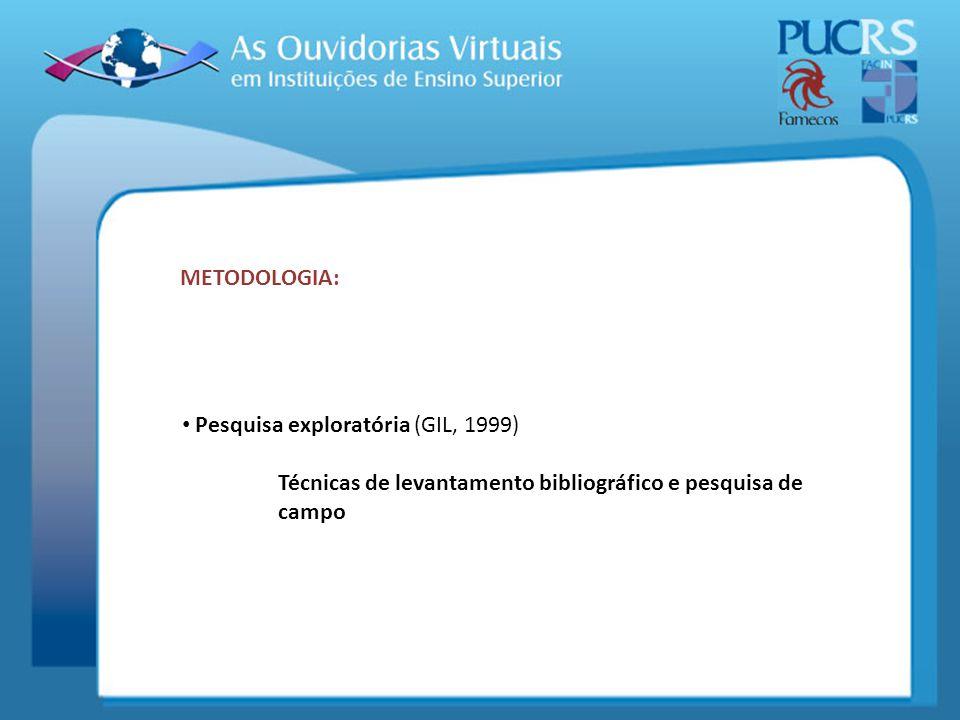 Pesquisa exploratória (GIL, 1999) Técnicas de levantamento bibliográfico e pesquisa de campo METODOLOGIA: