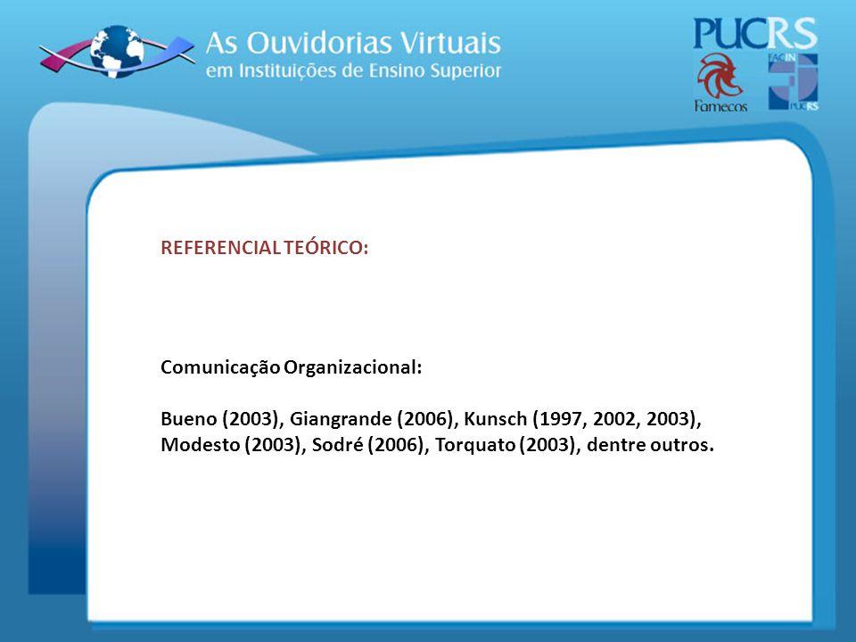 Comunicação Organizacional: Bueno (2003), Giangrande (2006), Kunsch (1997, 2002, 2003), Modesto (2003), Sodré (2006), Torquato (2003), dentre outros.
