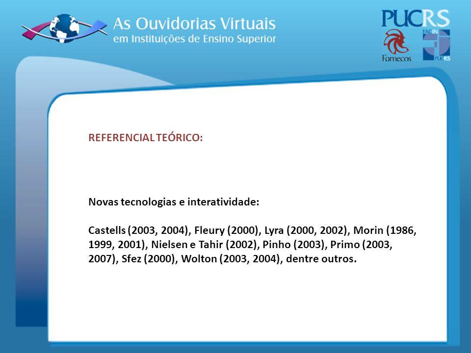 Novas tecnologias e interatividade: Castells (2003, 2004), Fleury (2000), Lyra (2000, 2002), Morin (1986, 1999, 2001), Nielsen e Tahir (2002), Pinho (