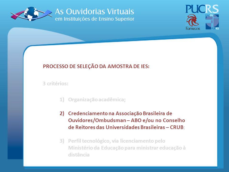 3 critérios: PROCESSO DE SELEÇÃO DA AMOSTRA DE IES: 1)Organização acadêmica; 2)Credenciamento na Associação Brasileira de Ouvidores/Ombudsman – ABO e/