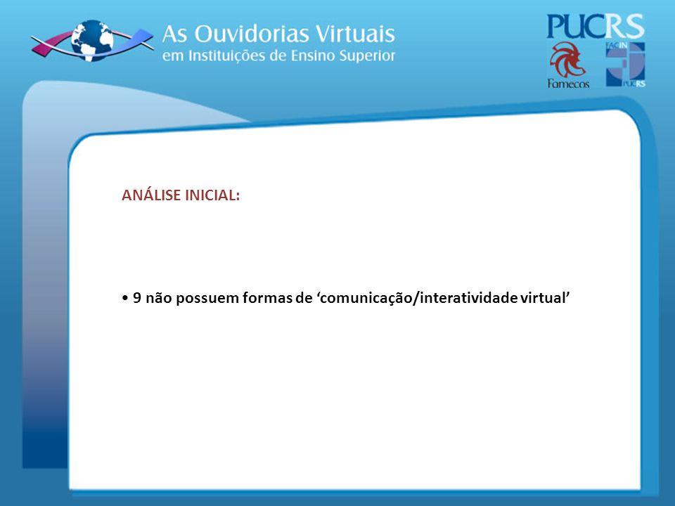 9 não possuem formas de comunicação/interatividade virtual ANÁLISE INICIAL: