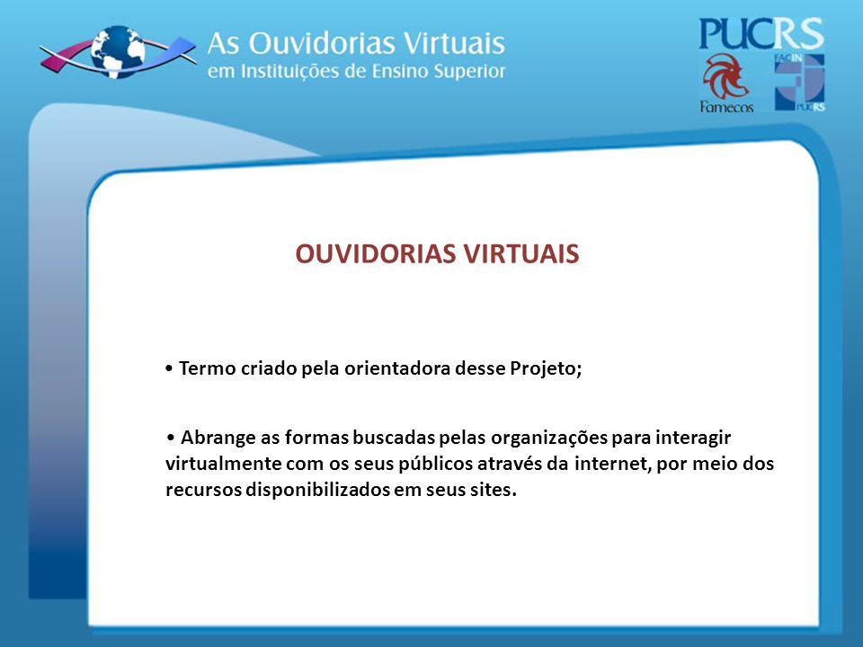 OUVIDORIAS VIRTUAIS Termo criado pela orientadora desse Projeto; Abrange as formas buscadas pelas organizações para interagir virtualmente com os seus