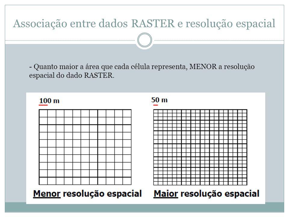 Associação entre dados RASTER e resolução espacial - Quanto maior a área que cada célula representa, MENOR a resolução espacial do dado RASTER.