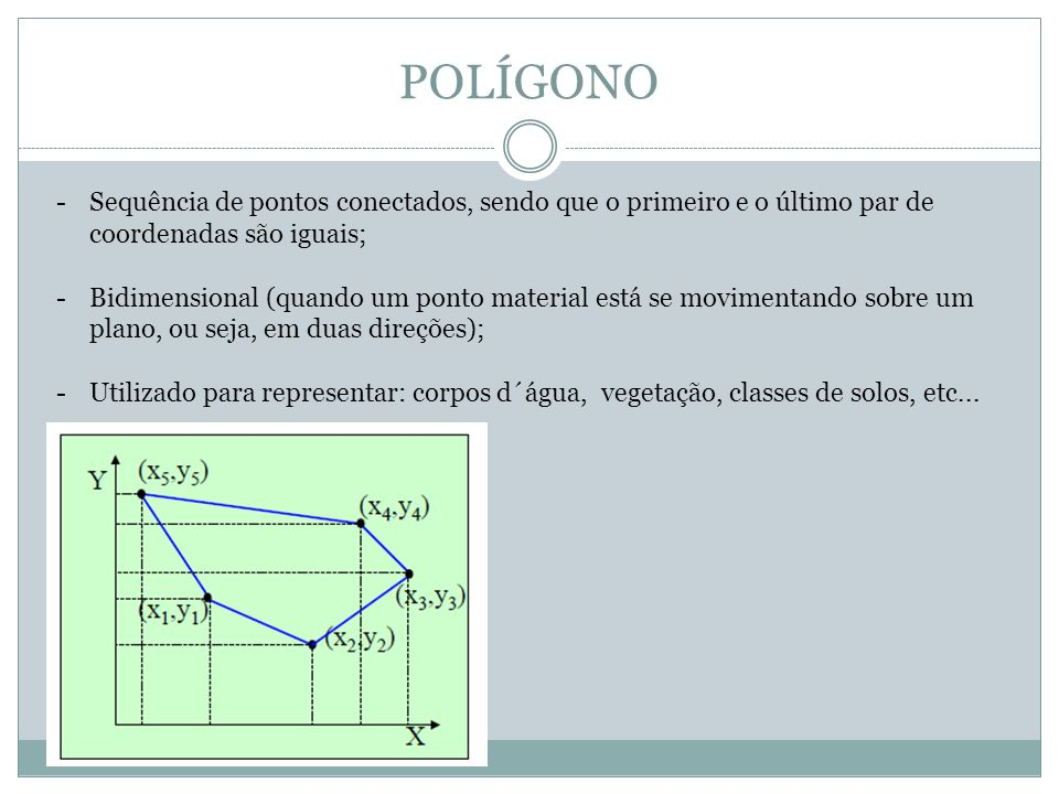 POLÍGONO -Sequência de pontos conectados, sendo que o primeiro e o último par de coordenadas são iguais; -Bidimensional (quando um ponto material está