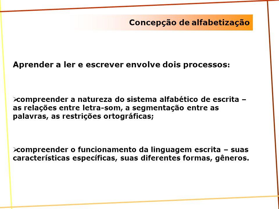 Concepção de alfabetização Aprender a ler e escrever envolve dois processos : compreender a natureza do sistema alfabético de escrita – as relações en