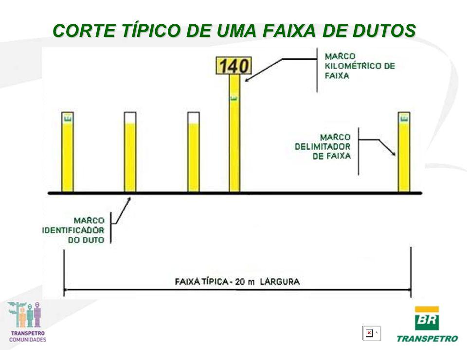 CORTE TÍPICO DE UMA FAIXA DE DUTOS