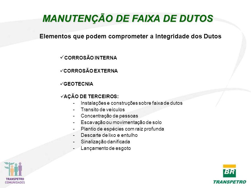 MANUTENÇÃO DE FAIXA DE DUTOS AÇÃO DE TERCEIROS: -Instalações e construções sobre faixa de dutos -Transito de veículos -Concentração de pessoas -Escavação ou movimentação de solo -Plantio de espécies com raiz profunda -Descarte de lixo e entulho -Sinalização danificada -Lançamento de esgoto CORROSÃO INTERNA CORROSÃO EXTERNA GEOTECNIA Elementos que podem comprometer a Integridade dos Dutos