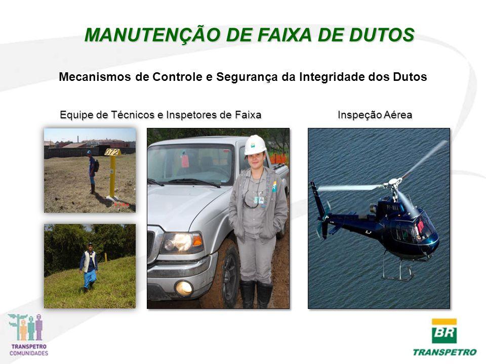 Equipe de Técnicos e Inspetores de Faixa MANUTENÇÃO DE FAIXA DE DUTOS Mecanismos de Controle e Segurança da Integridade dos Dutos Inspeção Aérea