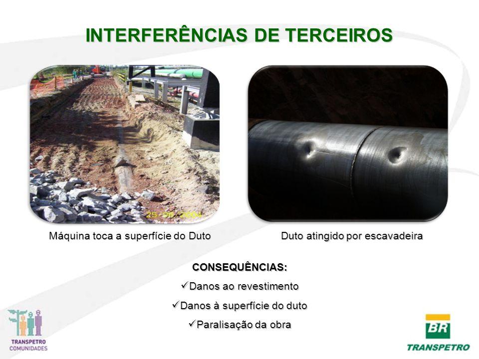 INTERFERÊNCIAS DE TERCEIROS CONSEQUÊNCIAS: Danos ao revestimento Danos ao revestimento Danos à superfície do duto Danos à superfície do duto Paralisaç