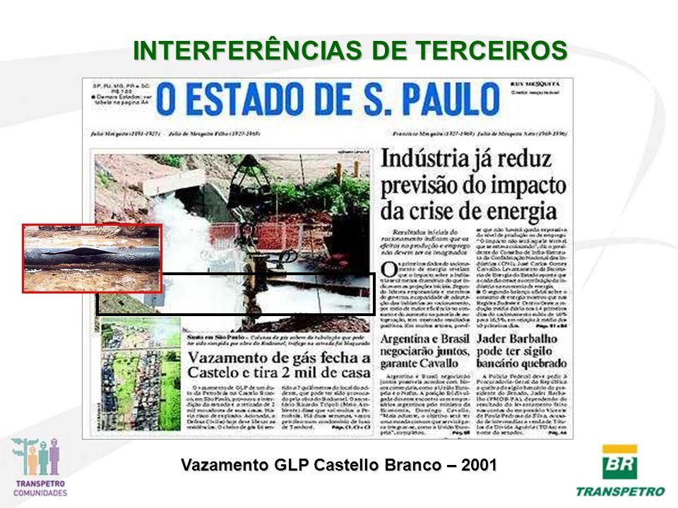 INTERFERÊNCIAS DE TERCEIROS Vazamento GLP Castello Branco – 2001