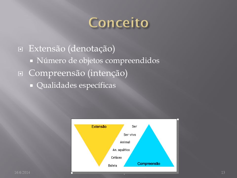 Extensão (denotação) Número de objetos compreendidos Compreensão (intenção) Qualidades específicas 16/6/2014www.nilson.pro.br13