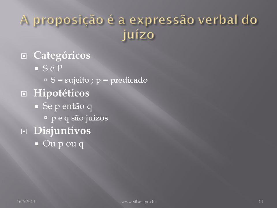 Categóricos S é P S = sujeito ; p = predicado Hipotéticos Se p então q p e q são juízos Disjuntivos Ou p ou q 16/6/2014www.nilson.pro.br14