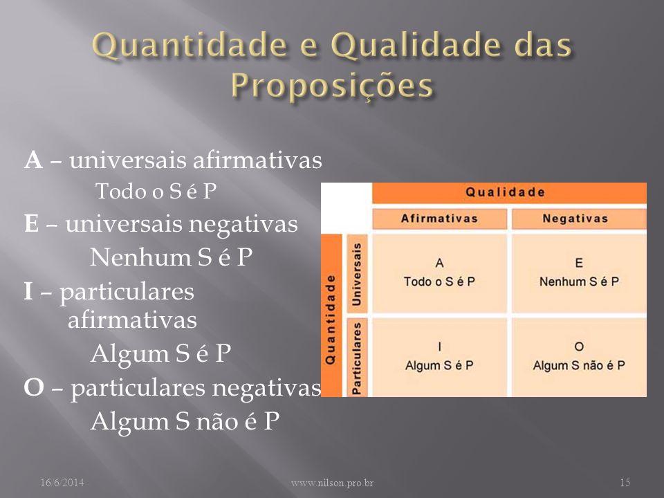 A – universais afirmativas Todo o S é P E – universais negativas Nenhum S é P I – particulares afirmativas Algum S é P O – particulares negativas Algum S não é P 16/6/2014www.nilson.pro.br15