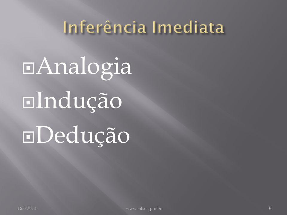 Analogia Indução Dedução 16/6/2014www.nilson.pro.br36