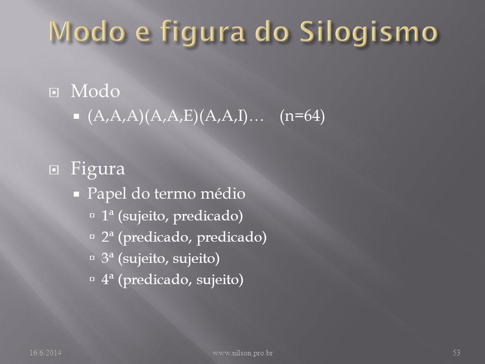 Modo (A,A,A)(A,A,E)(A,A,I)… (n=64) Figura Papel do termo médio 1ª (sujeito, predicado) 2ª (predicado, predicado) 3ª (sujeito, sujeito) 4ª (predicado, sujeito) 16/6/2014www.nilson.pro.br53