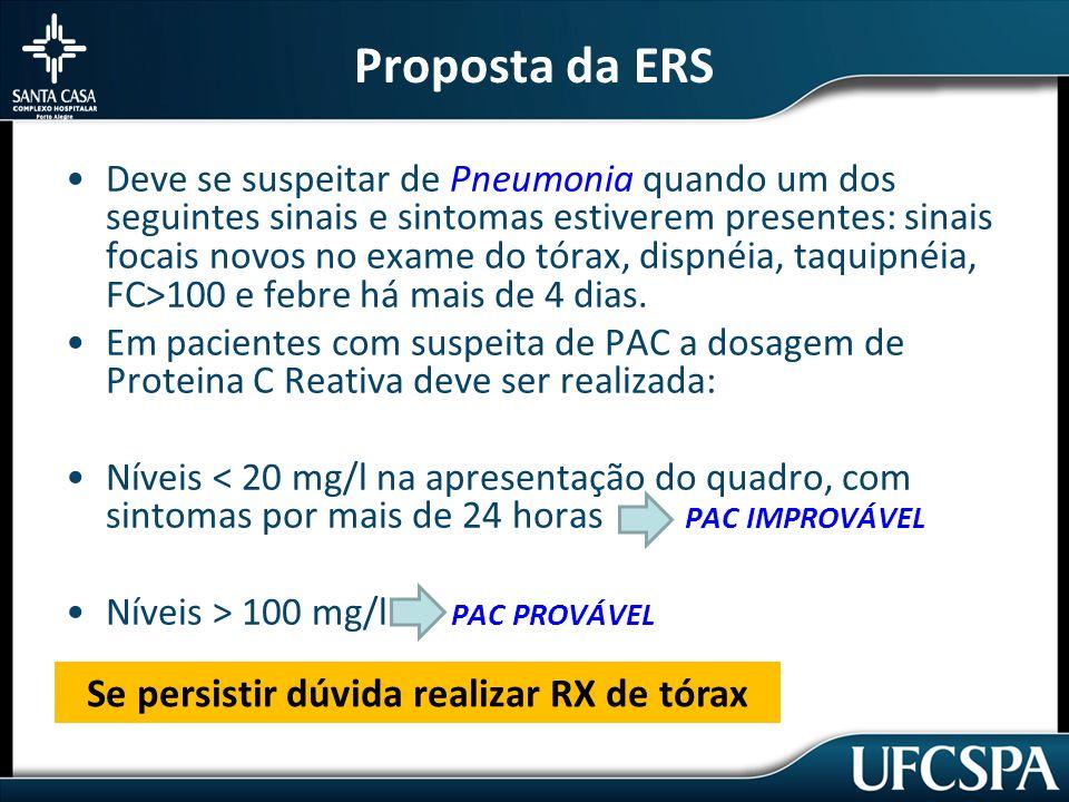 Proposta da ERS Deve se suspeitar de Pneumonia quando um dos seguintes sinais e sintomas estiverem presentes: sinais focais novos no exame do tórax, dispnéia, taquipnéia, FC>100 e febre há mais de 4 dias.