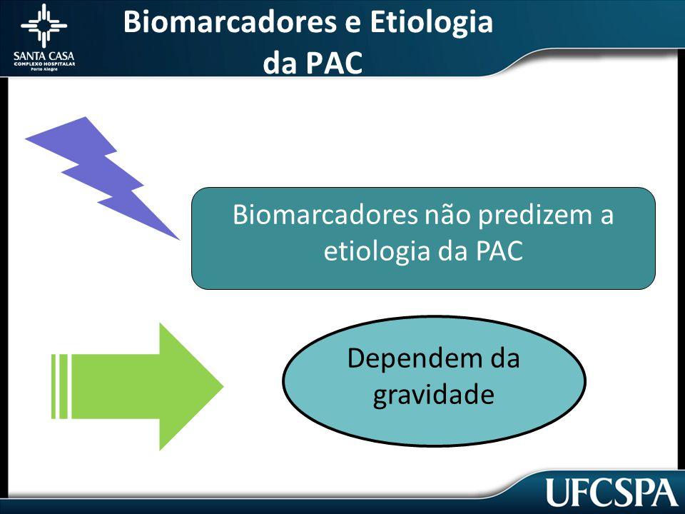 Biomarcadores e Etiologia da PAC Biomarcadores não predizem a etiologia da PAC Dependem da gravidade