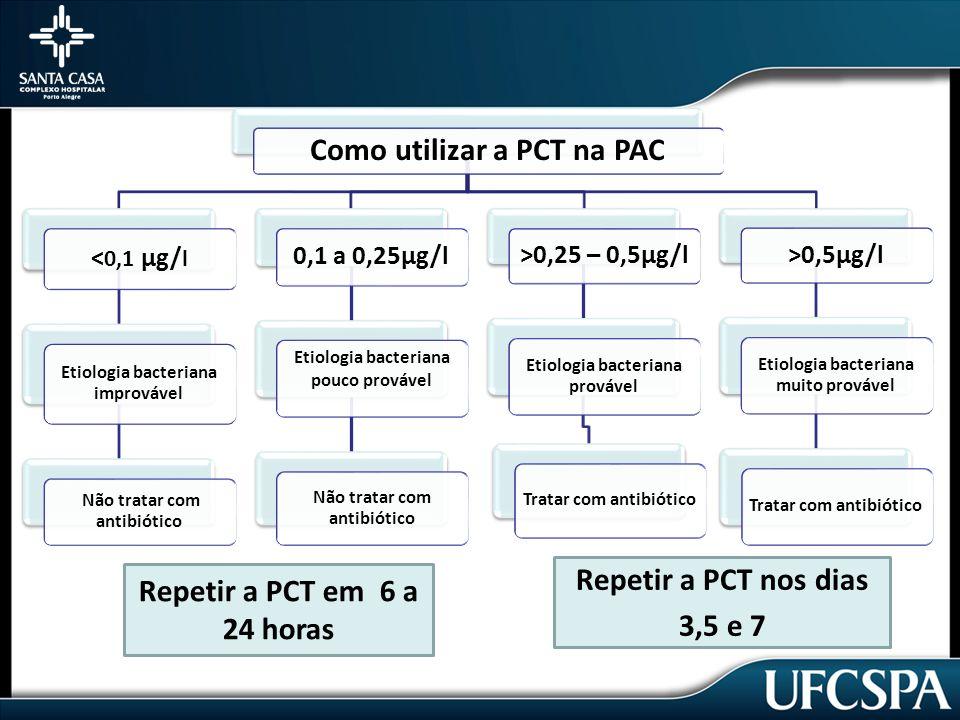 Como utilizar a PCT na PAC < 0,1 µg/ l Etiologia bacteriana improvável Não tratar com antibiótico 0,1 a 0,25µg/l Etiologia bacteriana pouco provável Não tratar com antibiótico >0,25 – 0,5µg/l Etiologia bacteriana provável Tratar com antibiótico >0,5µg/l Etiologia bacteriana muito provável Tratar com antibiótico Repetir a PCT em 6 a 24 horas Repetir a PCT nos dias 3,5 e 7