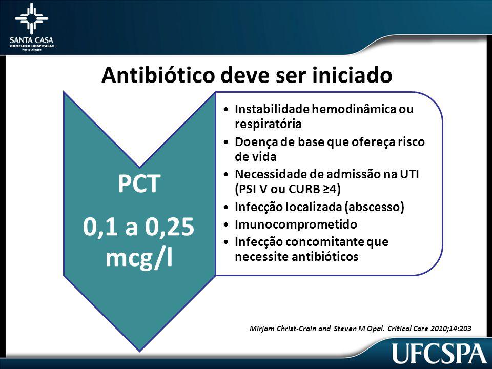 PCT 0,1 a 0,25 mcg/l Instabilidade hemodinâmica ou respiratória Doença de base que ofereça risco de vida Necessidade de admissão na UTI (PSI V ou CURB 4) Infecção localizada (abscesso) Imunocomprometido Infecção concomitante que necessite antibióticos Antibiótico deve ser iniciado Mirjam Christ-Crain and Steven M Opal.