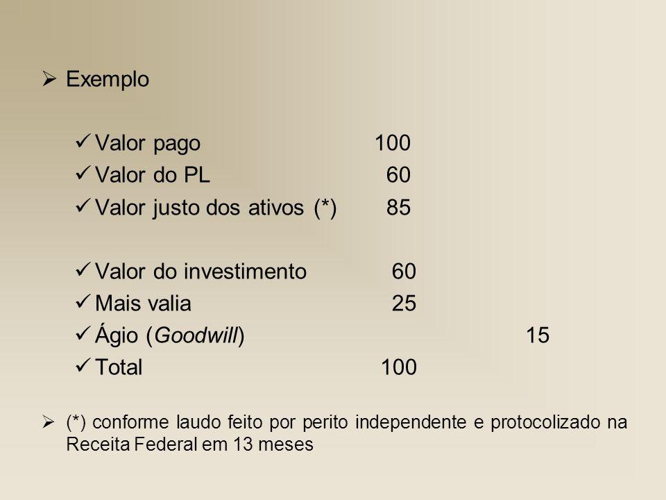 Exemplo Valor pago100 Valor do PL 60 Valor justo dos ativos (*) 85 Valor do investimento 60 Mais valia 25 Ágio (Goodwill) 15 Total 100 (*) conforme la
