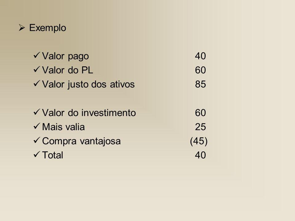 Exemplo Valor pago40 Valor do PL60 Valor justo dos ativos85 Valor do investimento60 Mais valia25 Compra vantajosa (45) Total 40