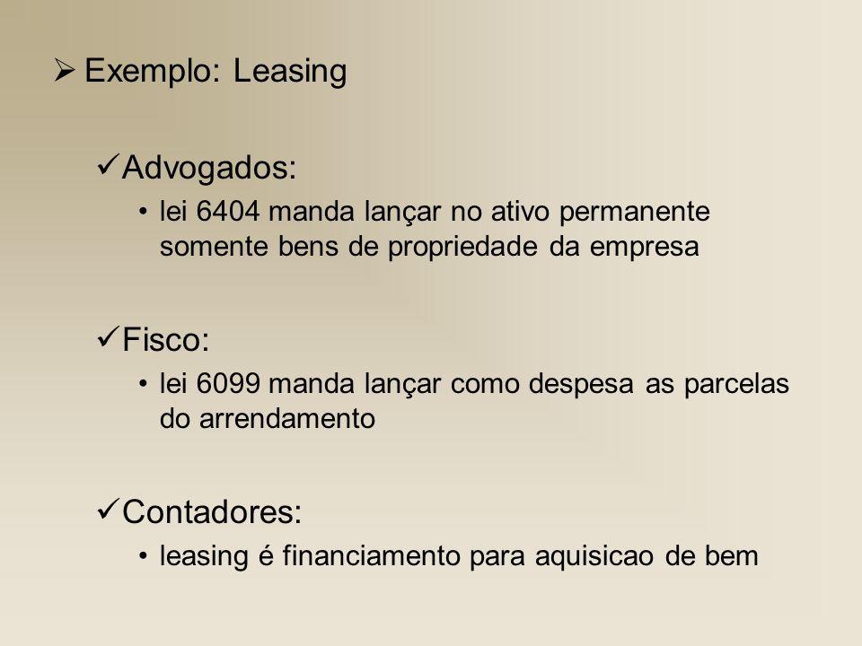 Exemplo: Leasing Advogados: lei 6404 manda lançar no ativo permanente somente bens de propriedade da empresa Fisco: lei 6099 manda lançar como despesa