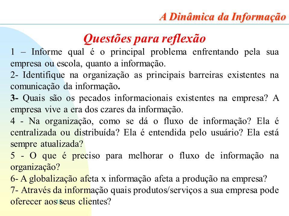 15 Questões para reflexão 1 – Informe qual é o principal problema enfrentando pela sua empresa ou escola, quanto a informação. 2- Identifique na organ
