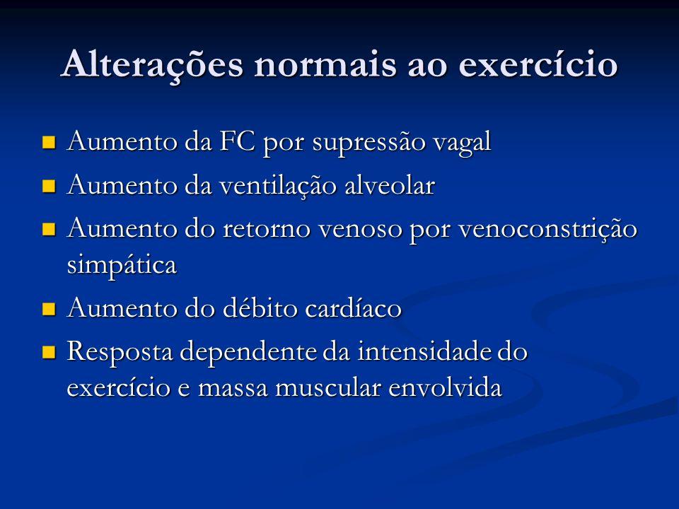 Alterações normais ao exercício Aumento da FC por supressão vagal Aumento da FC por supressão vagal Aumento da ventilação alveolar Aumento da ventilaç