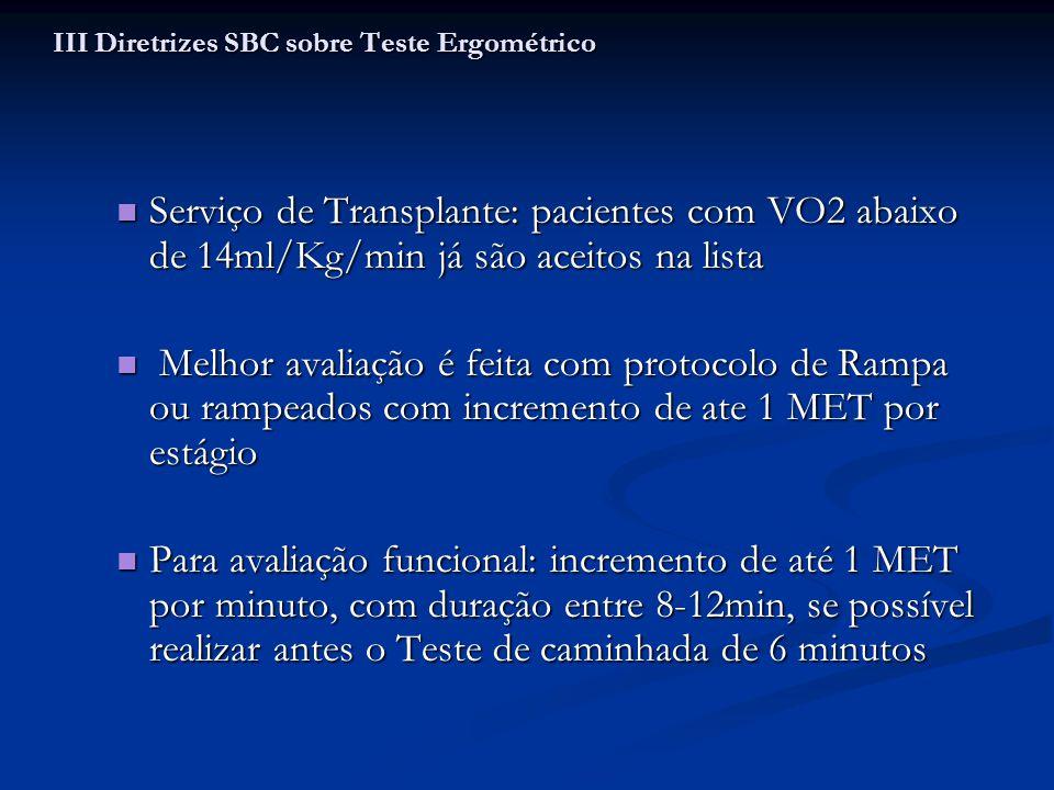 Serviço de Transplante: pacientes com VO2 abaixo de 14ml/Kg/min já são aceitos na lista Serviço de Transplante: pacientes com VO2 abaixo de 14ml/Kg/mi