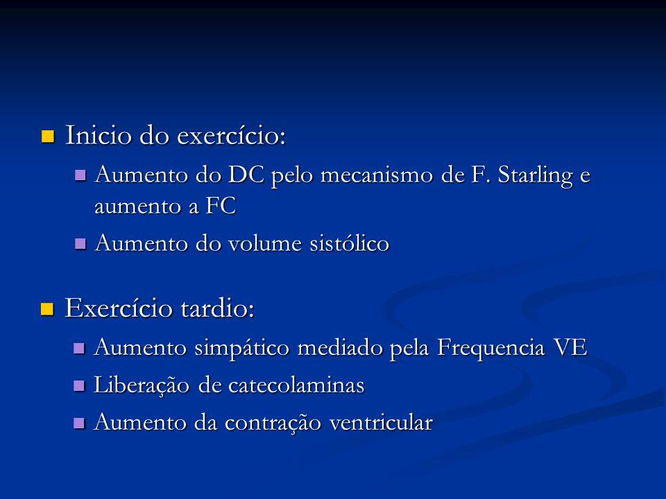 Com a progressão do exercício ocorre aumento do consumo de O2 cerca de 3x Com a progressão do exercício ocorre aumento do consumo de O2 cerca de 3x Redução da resistência vascular periférica Redução da resistência vascular periférica Aumento de PAS /PAM Aumento de PAS /PAM PAD se mantém ou pode cair PAD se mantém ou pode cair DC aumenta cerca de 4-6 x DC aumenta cerca de 4-6 x Pós exercício = reativação vagal Pós exercício = reativação vagal Rápida em atletas Rápida em atletas Lenta em individuos com ICC Lenta em individuos com ICC