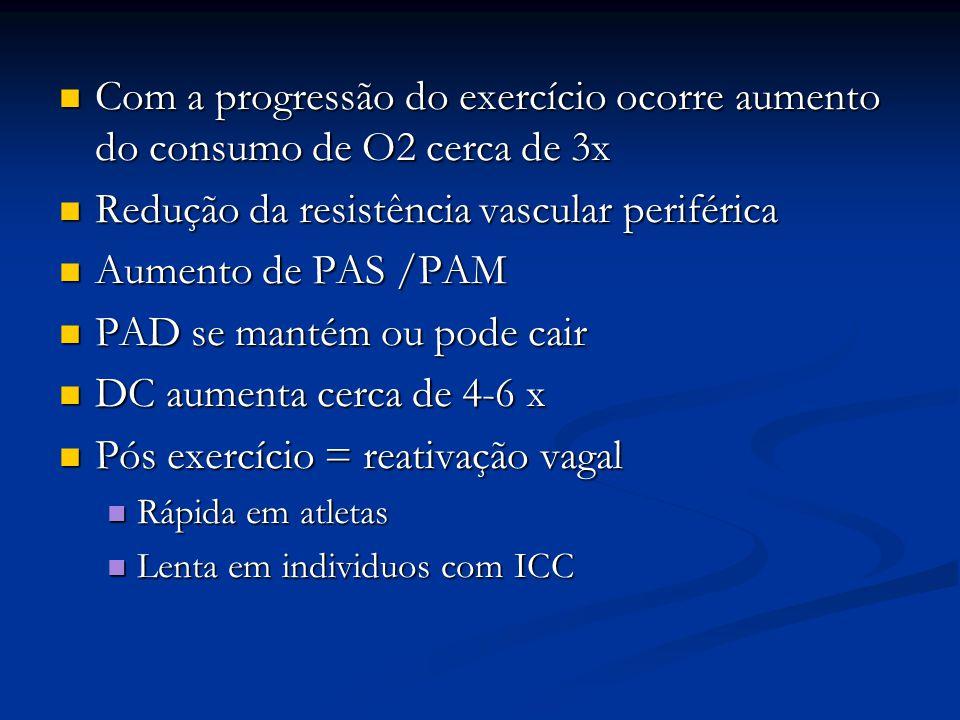 Com a progressão do exercício ocorre aumento do consumo de O2 cerca de 3x Com a progressão do exercício ocorre aumento do consumo de O2 cerca de 3x Re