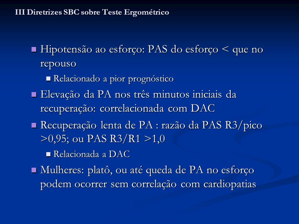 Hipotensão ao esforço: PAS do esforço < que no repouso Hipotensão ao esforço: PAS do esforço < que no repouso Relacionado a pior prognóstico Relaciona